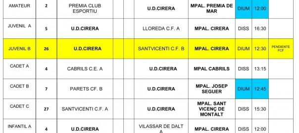 UD  CIRERA -    PARTITS  SETMANALS      /   DE    Tpda